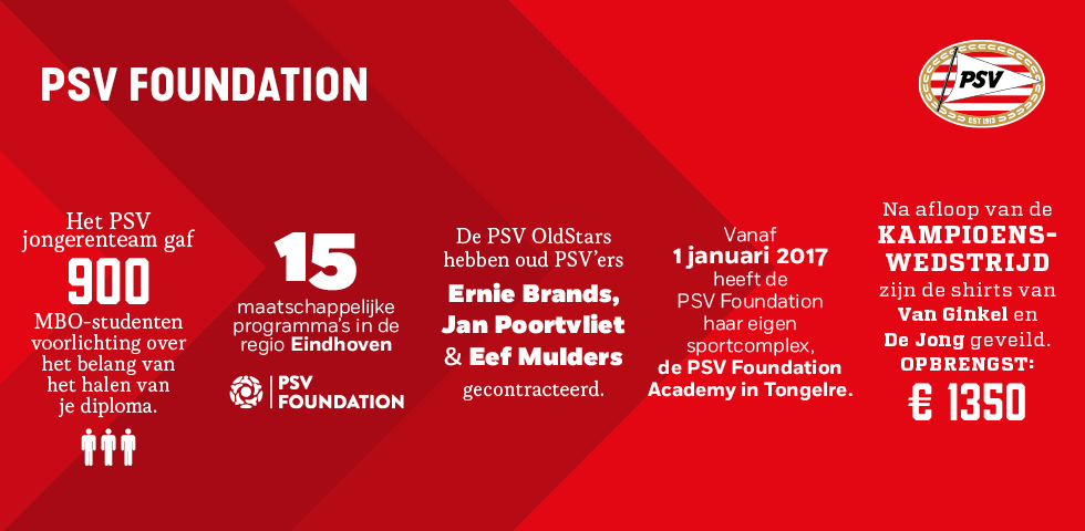 PSV Foundation