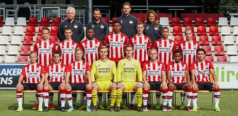 business plan eredivisie vrouwen voetbal